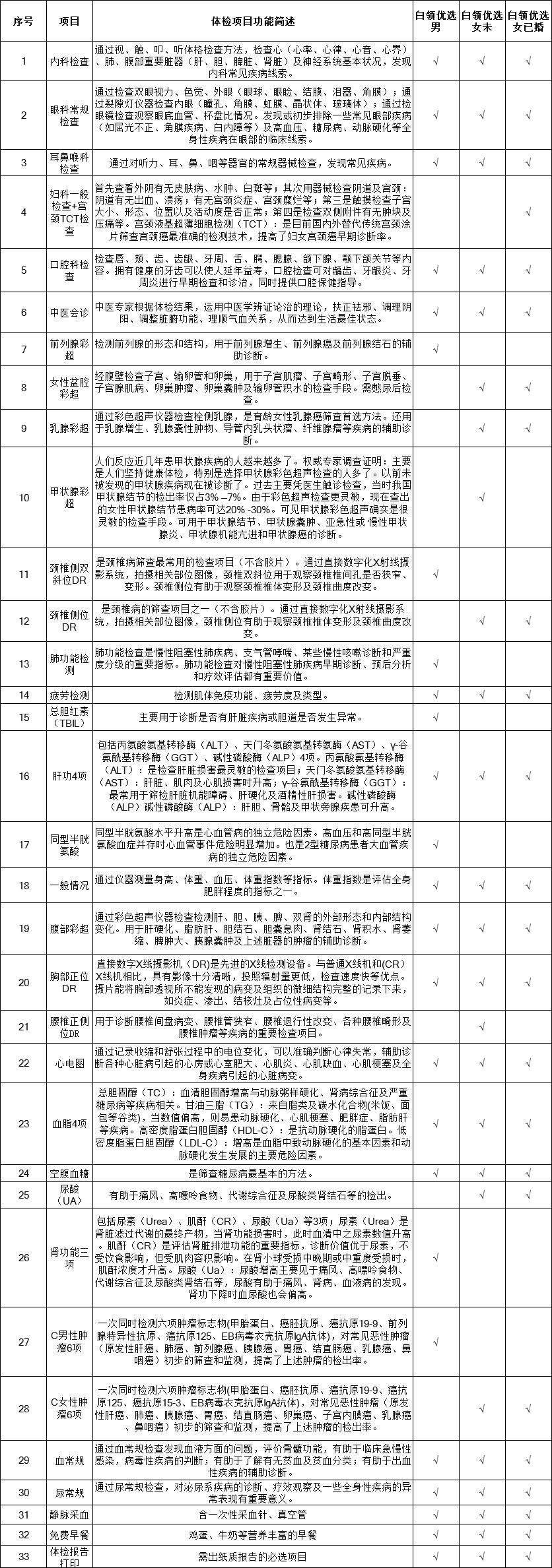 【慈铭体检•北京十四店通用】多种体检让你防患于未然!300元团检套餐/466元精选套餐/599元白领套餐~外科+妇科+彩超检测+肝功+肿瘤标志物 ……多种体检套餐,为多种群体量身打造,一年一度的定期检查,你做了吗?