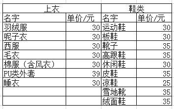 【双十一大放价~江浙沪可用】仅39.9/59.9元享115/175元【衣新衣艺】上门取件清洗AB套餐